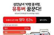 """유튜버 희망 """"열에 여섯·396만원 기대"""""""